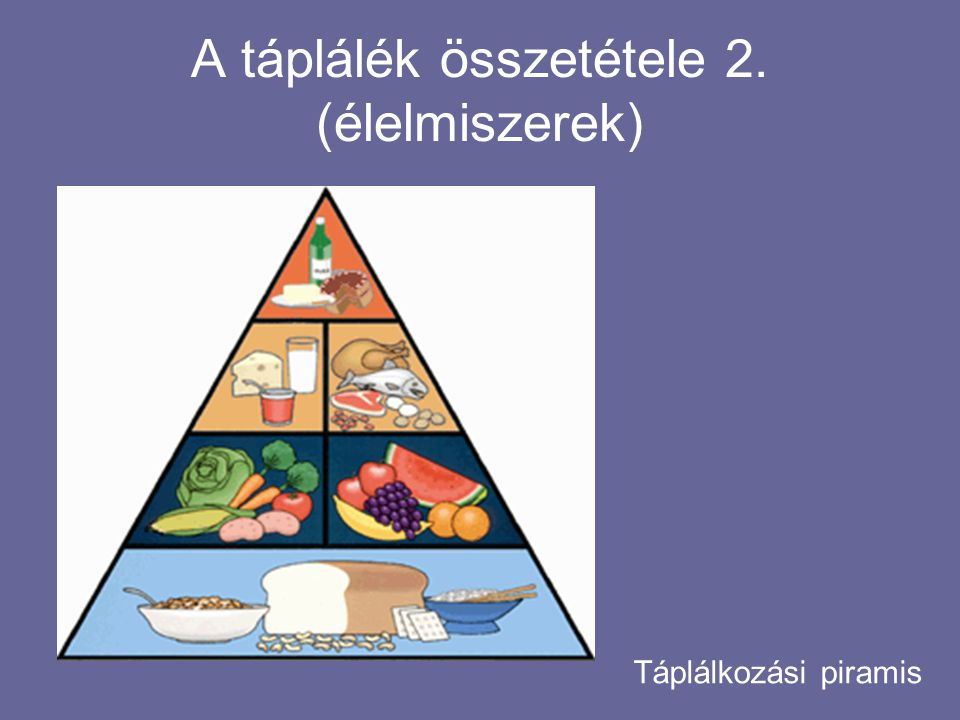 A táplálék összetétele 2. (élelmiszerek)