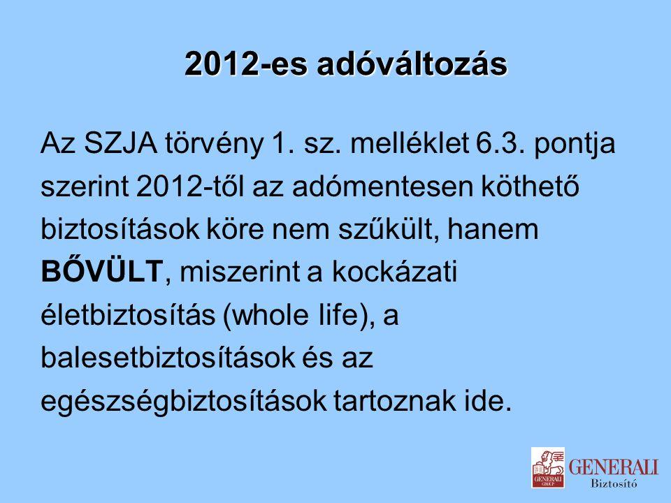 2012-es adóváltozás