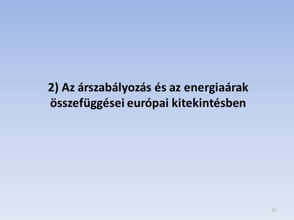 2) Az árszabályozás és az energiaárak összefüggései európai kitekintésben