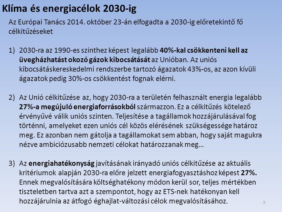 Klíma és energiacélok 2030-ig