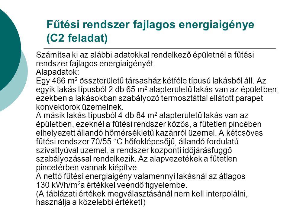 Fűtési rendszer fajlagos energiaigénye (C2 feladat)