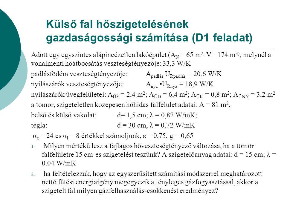 Külső fal hőszigetelésének gazdaságossági számítása (D1 feladat)
