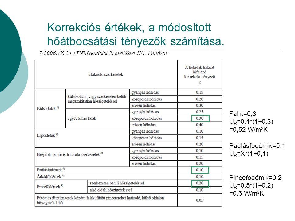 Korrekciós értékek, a módosított hőátbocsátási tényezők számítása.