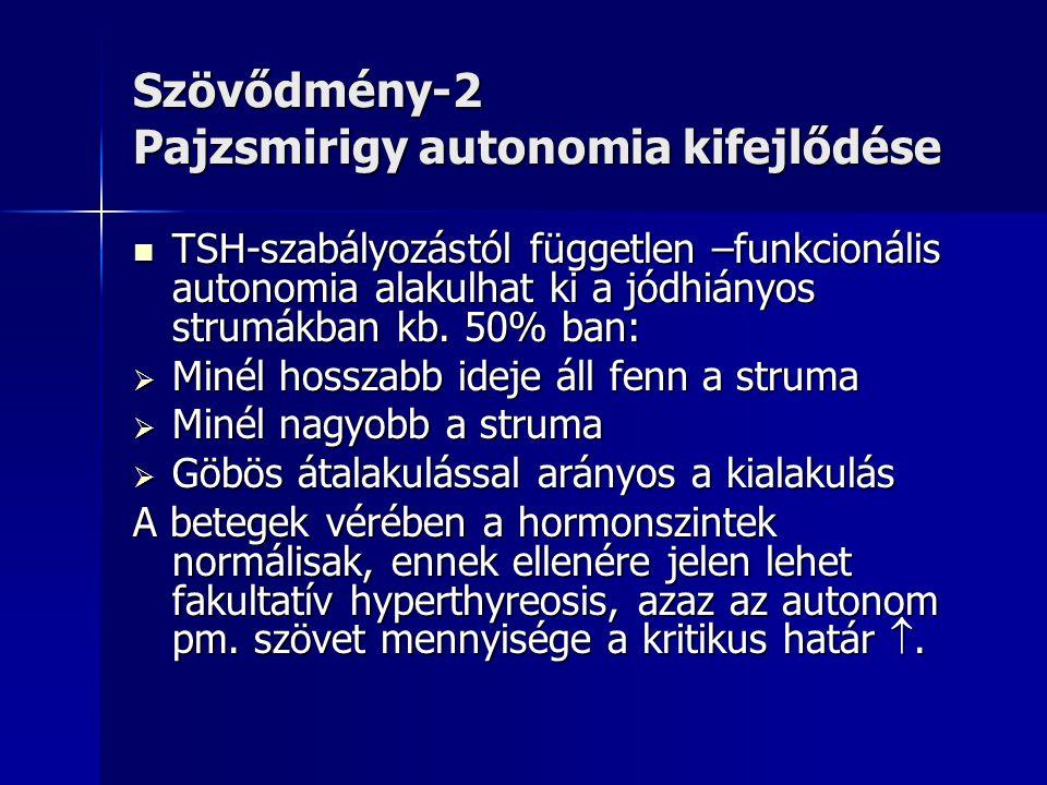 Szövődmény-2 Pajzsmirigy autonomia kifejlődése