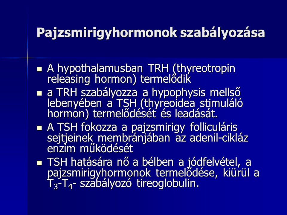 Pajzsmirigyhormonok szabályozása