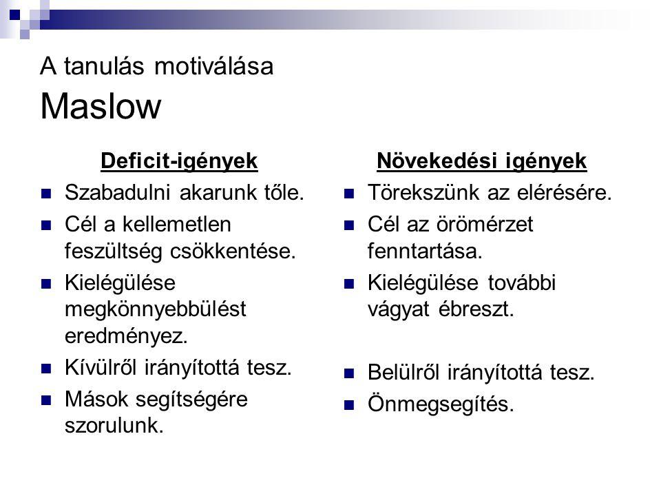 A tanulás motiválása Maslow