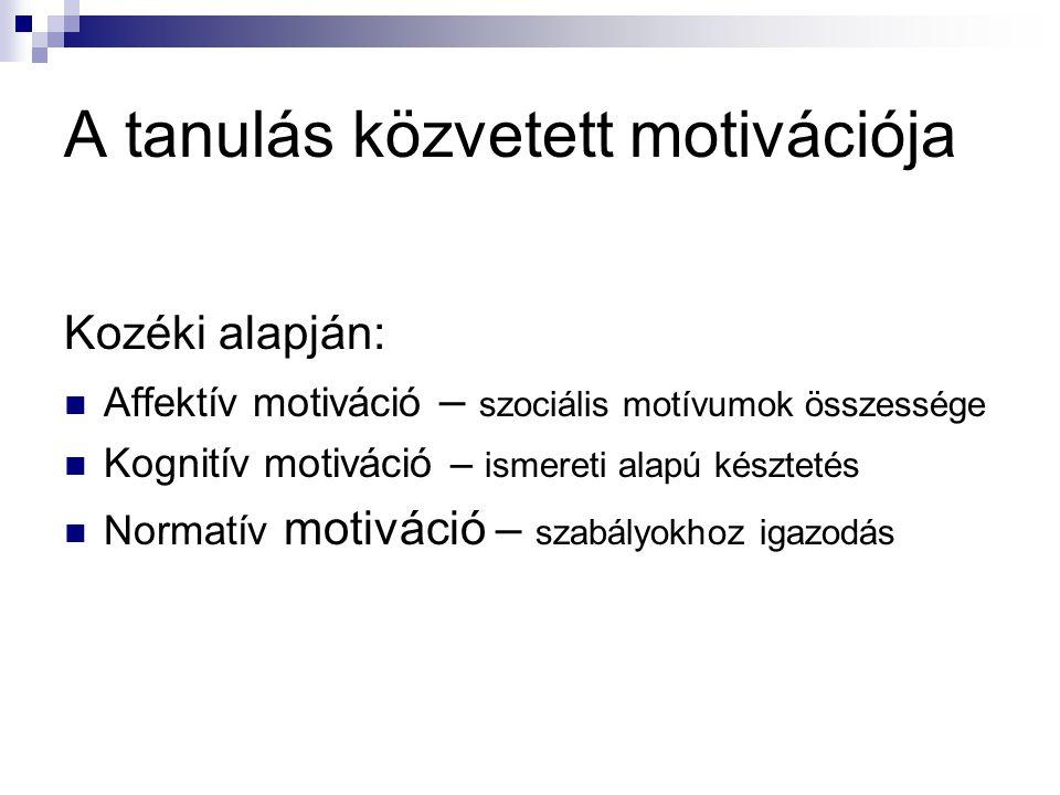 A tanulás közvetett motivációja