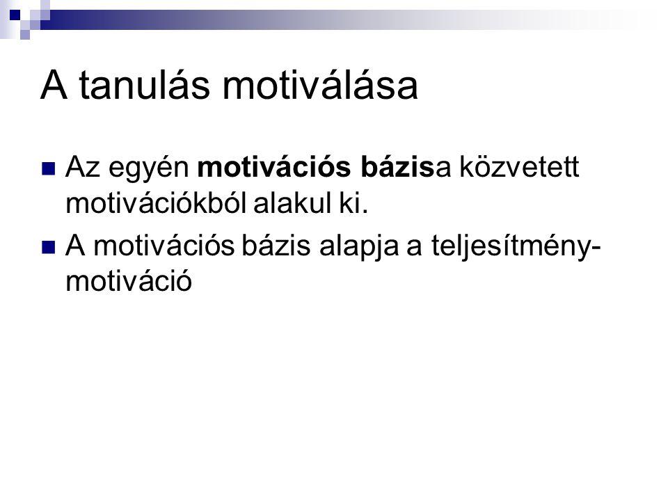 A tanulás motiválása Az egyén motivációs bázisa közvetett motivációkból alakul ki.