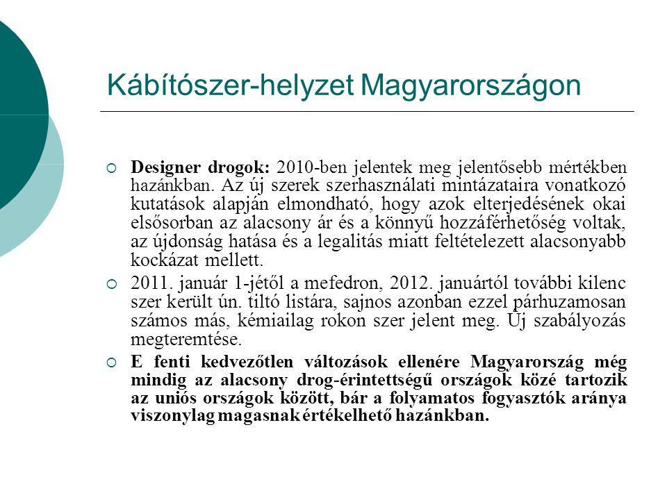 Kábítószer-helyzet Magyarországon