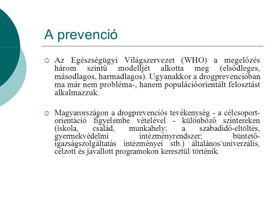 A prevenció