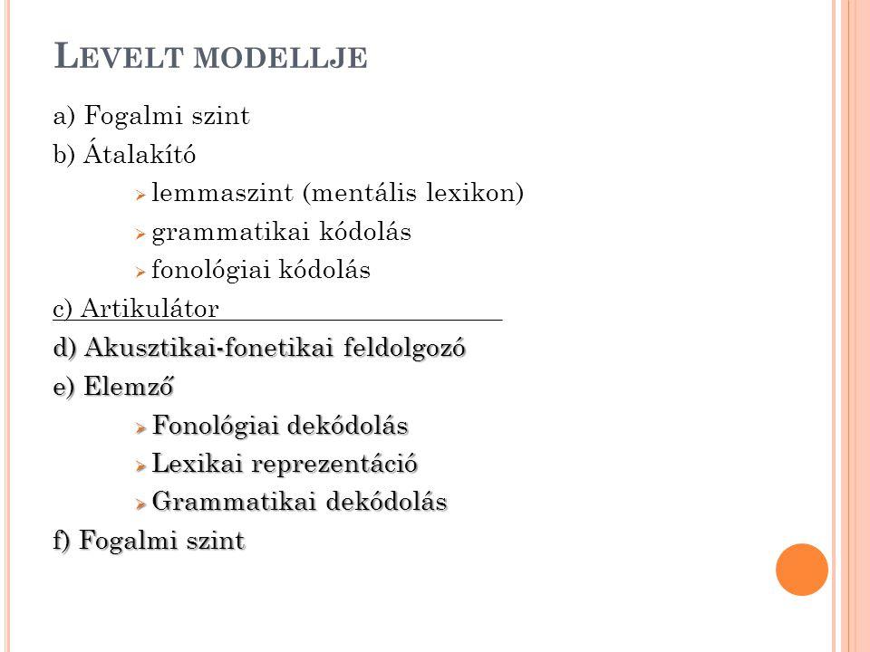 Levelt modellje a) Fogalmi szint b) Átalakító