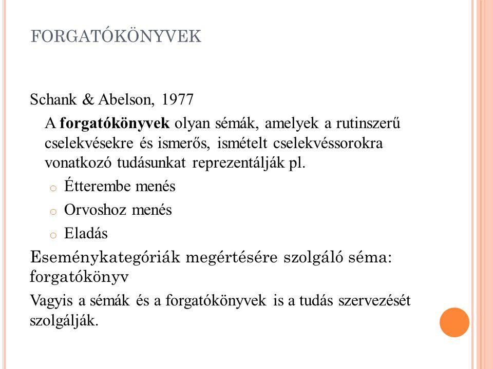 forgatókönyvek Schank & Abelson, 1977