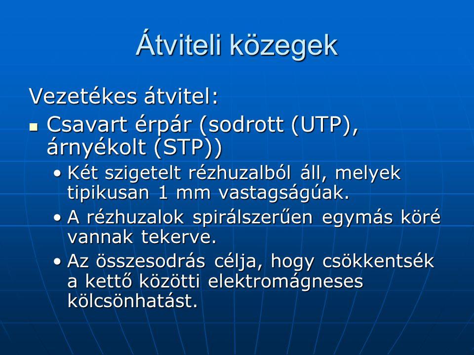 Átviteli közegek Vezetékes átvitel: