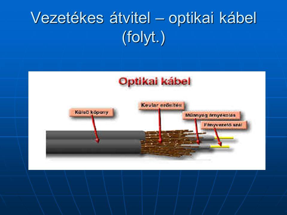 Vezetékes átvitel – optikai kábel (folyt.)