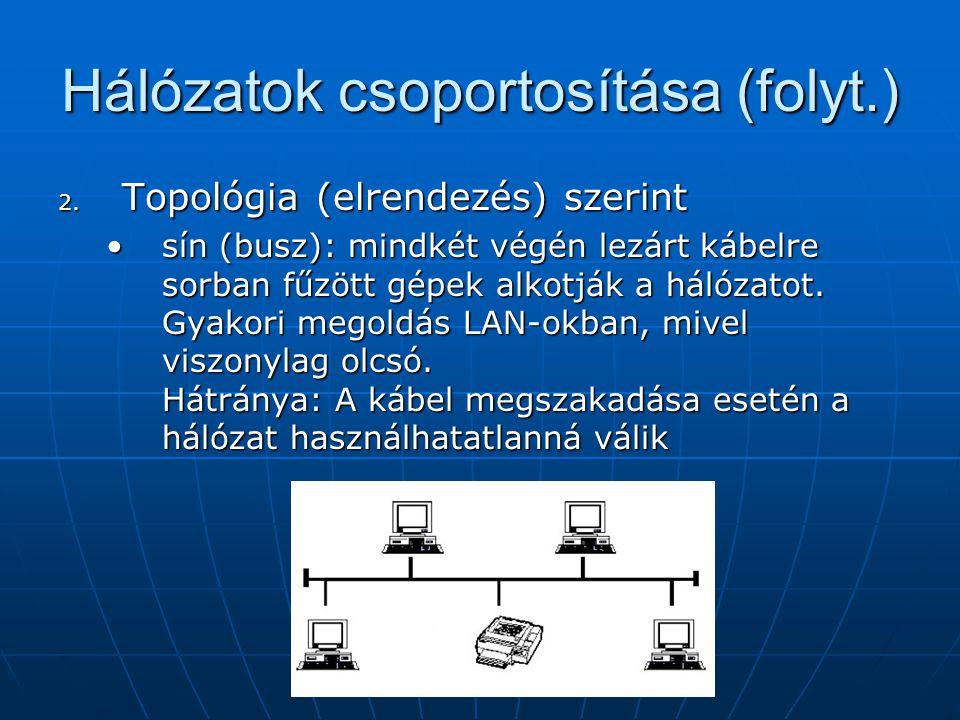 Hálózatok csoportosítása (folyt.)