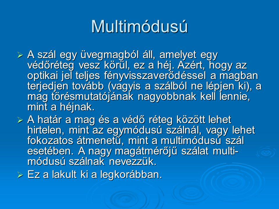 Multimódusú