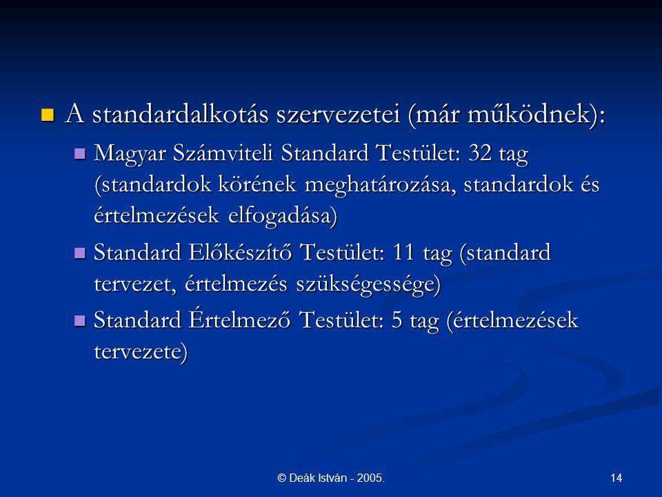 A standardalkotás szervezetei (már működnek):