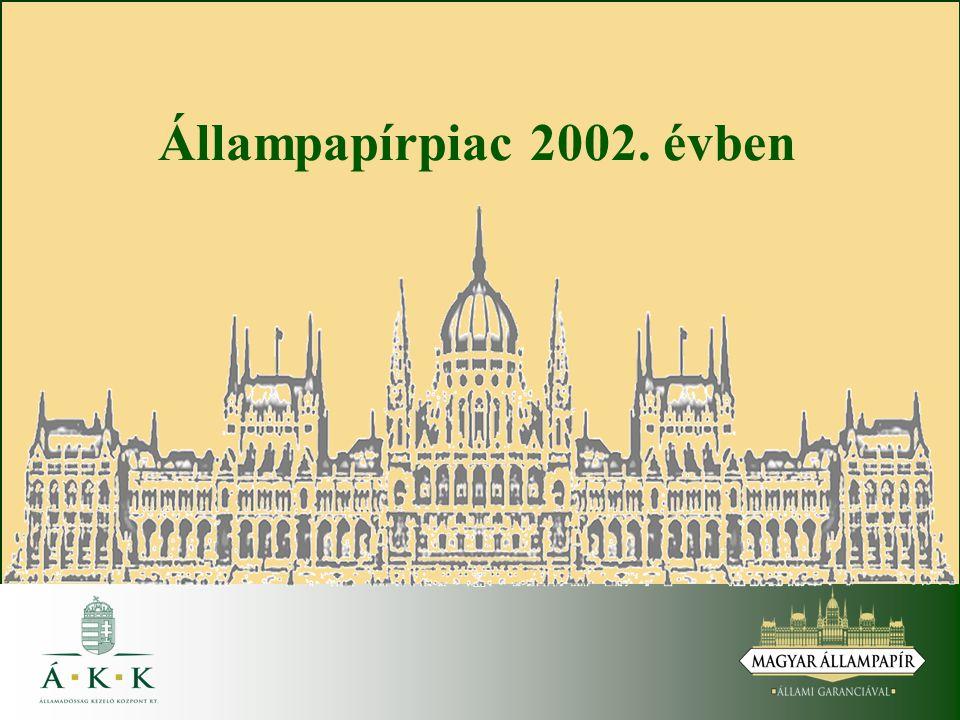 Állampapírpiac 2002. évben 1