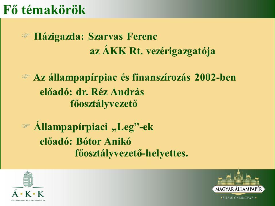 Fő témakörök Házigazda: Szarvas Ferenc az ÁKK Rt. vezérigazgatója