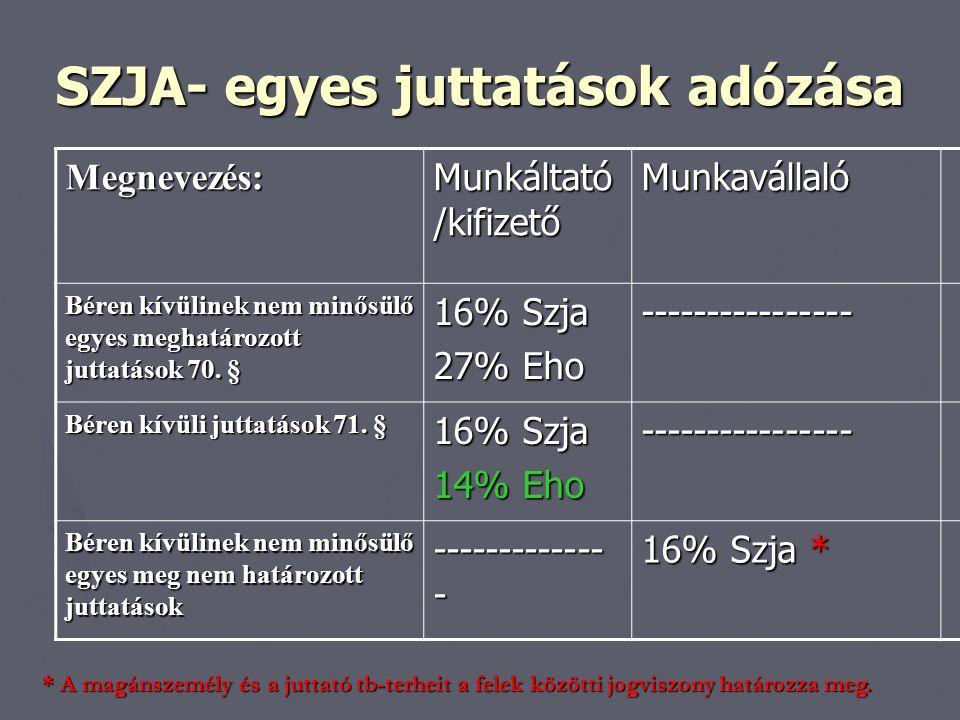 SZJA- egyes juttatások adózása