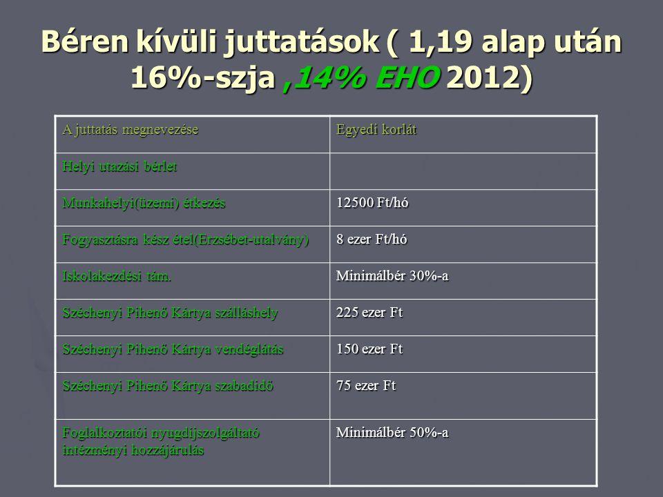 Béren kívüli juttatások ( 1,19 alap után 16%-szja ,14% EHO 2012)