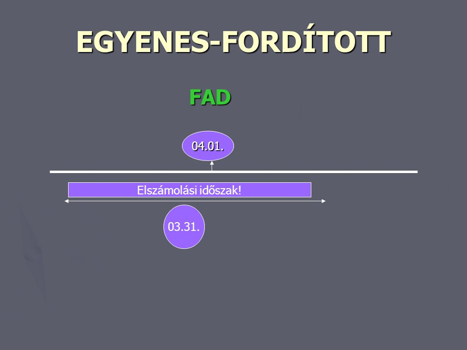EGYENES-FORDÍTOTT FAD 04.01. Elszámolási időszak! 03.31.