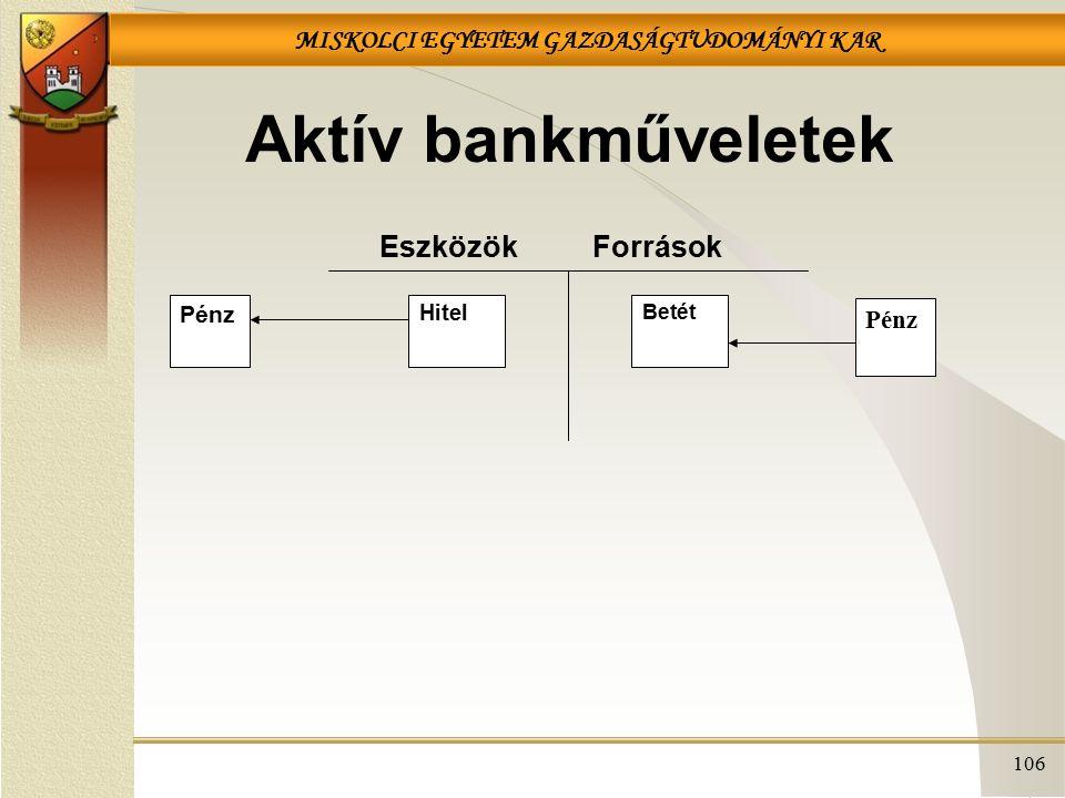 Aktív bankműveletek Eszközök Források Hitel Betét Pénz