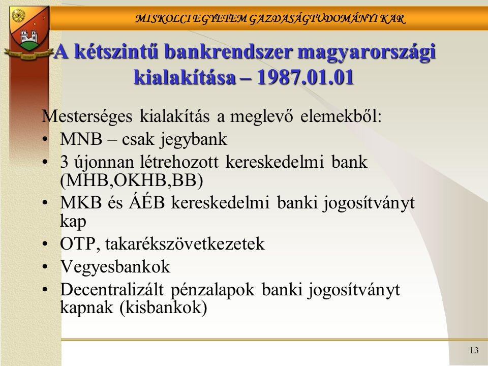 A kétszintű bankrendszer magyarországi kialakítása – 1987.01.01