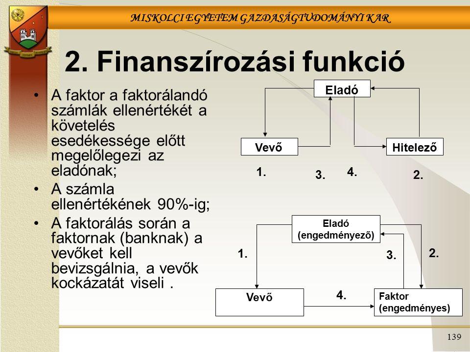 2. Finanszírozási funkció