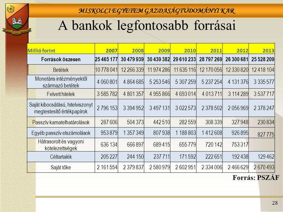 A bankok legfontosabb forrásai
