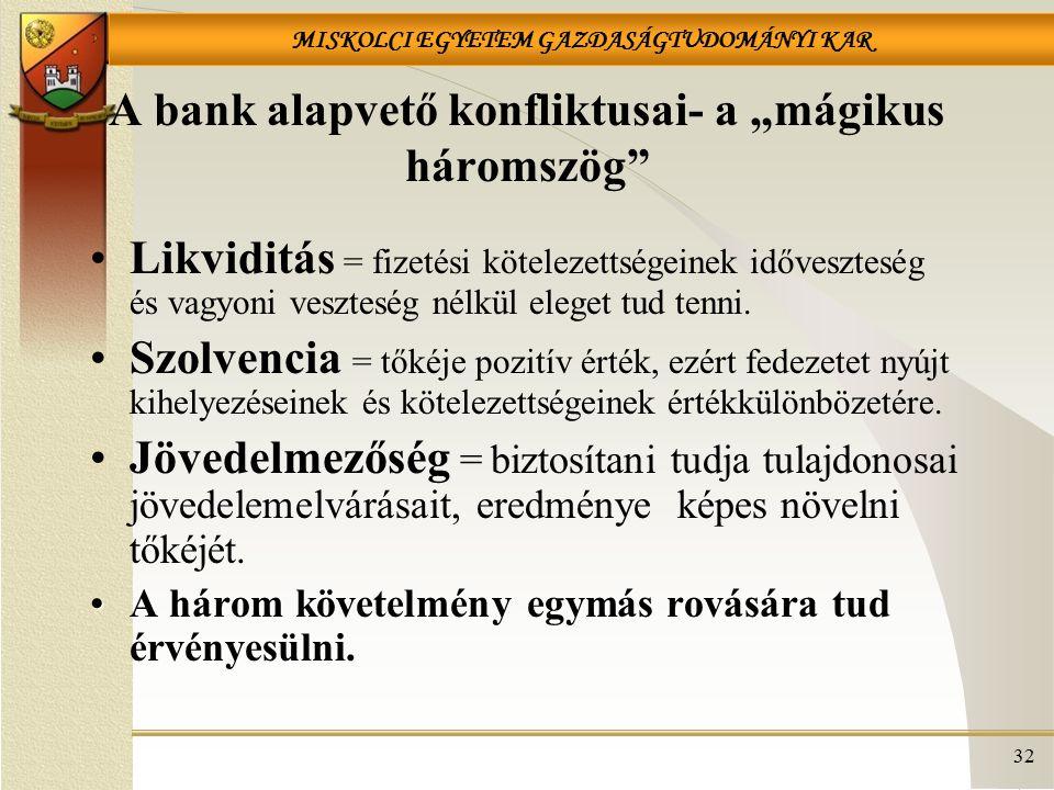 """A bank alapvető konfliktusai- a """"mágikus háromszög"""