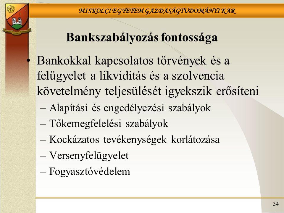 Bankszabályozás fontossága