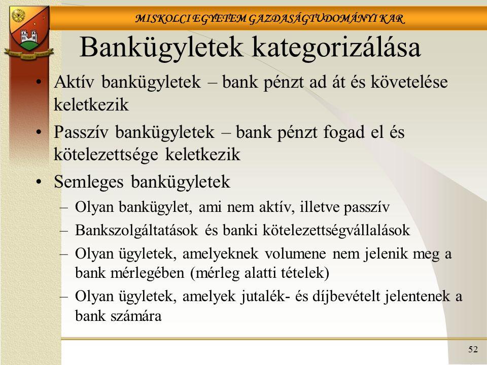 Bankügyletek kategorizálása
