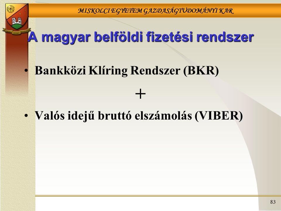 A magyar belföldi fizetési rendszer