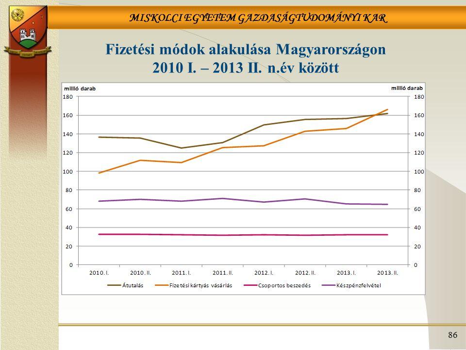 Fizetési módok alakulása Magyarországon