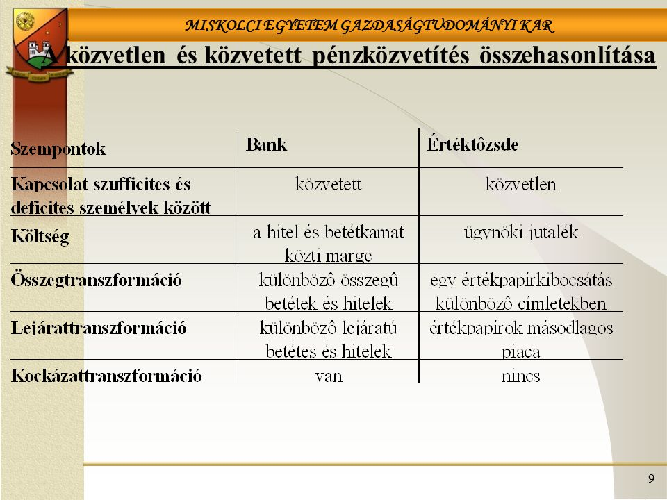 A közvetlen és közvetett pénzközvetítés összehasonlítása