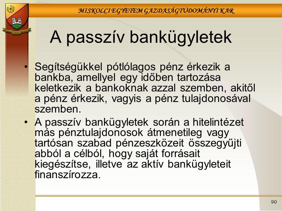 A passzív bankügyletek