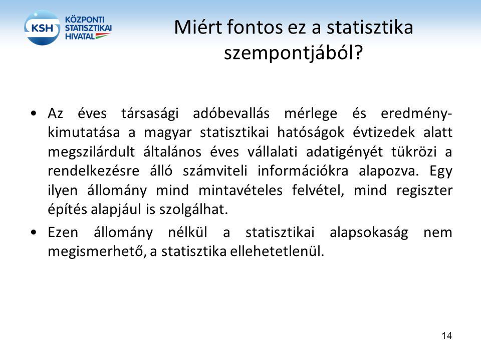 Miért fontos ez a statisztika szempontjából