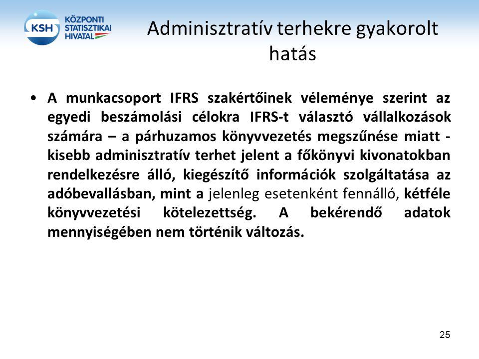 Adminisztratív terhekre gyakorolt hatás