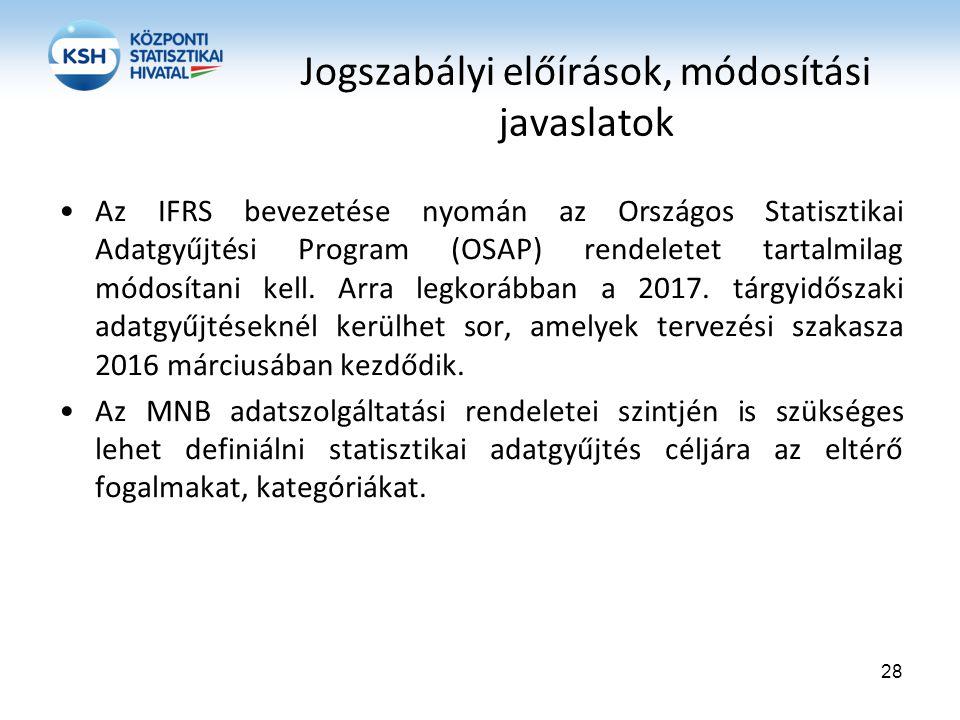 Jogszabályi előírások, módosítási javaslatok