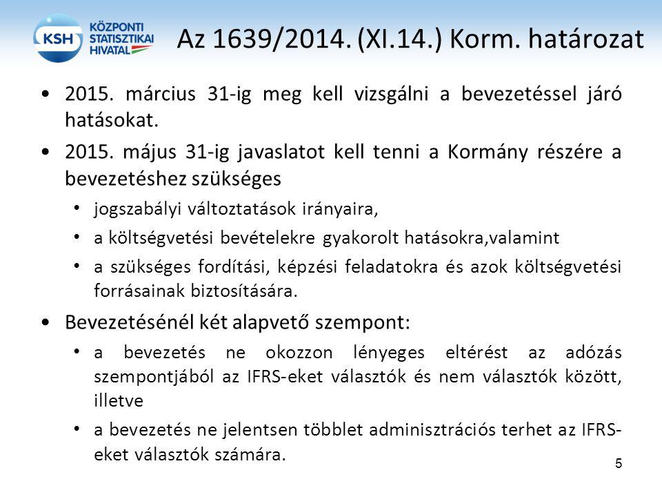 Az 1639/2014. (XI.14.) Korm. határozat