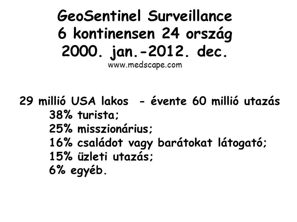 GeoSentinel Surveillance 6 kontinensen 24 ország 2000. jan. -2012. dec