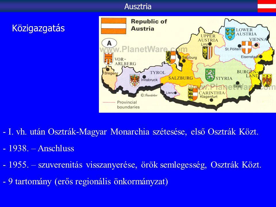 I. vh. után Osztrák-Magyar Monarchia szétesése, első Osztrák Közt.