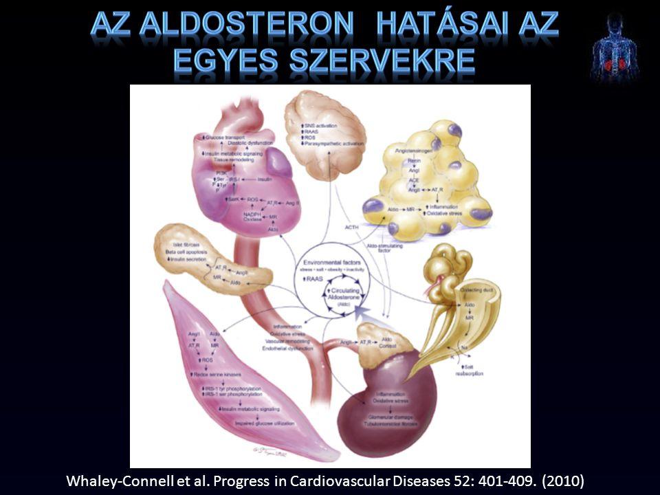 Az aldosteron hatásai az egyes szervekre