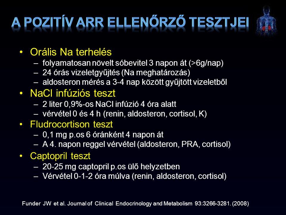 A pozitív ARR ellenőrző tesztjei