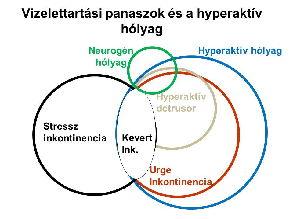 Vizelettartási panaszok és a hyperaktív hólyag
