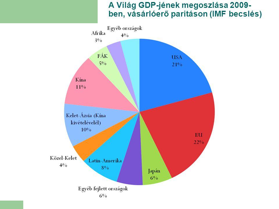 A Világ GDP-jének megoszlása 2009-ben, vásárlóerő paritáson (IMF becslés)