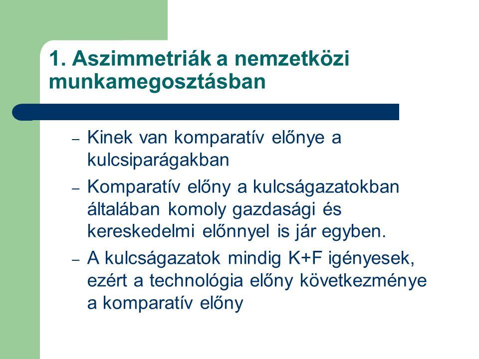 1. Aszimmetriák a nemzetközi munkamegosztásban