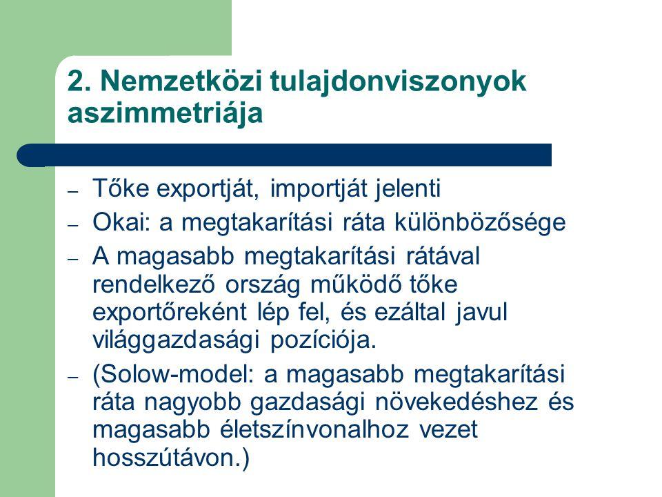 2. Nemzetközi tulajdonviszonyok aszimmetriája