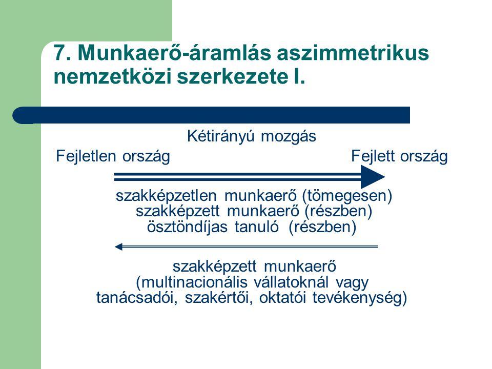 7. Munkaerő-áramlás aszimmetrikus nemzetközi szerkezete I.